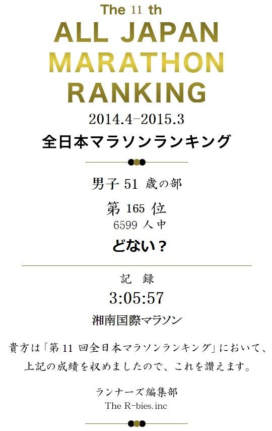全日本マラソンランキング-2015y05m22d_123037_どない