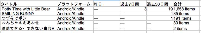20150501amazon1916.png