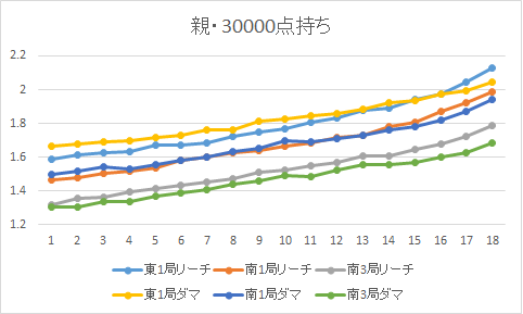 150303-02.png