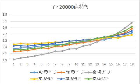 150303-05.png