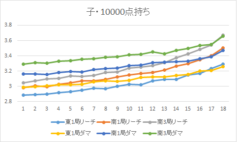 150303-07.png