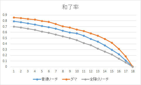 150304-01.png