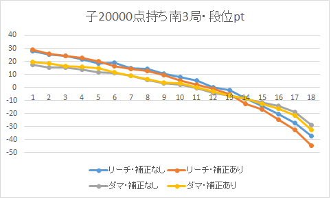 150306-03.png