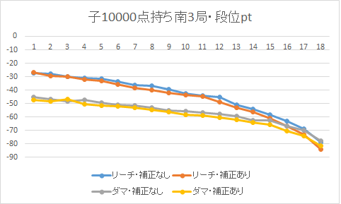 150306-05.png
