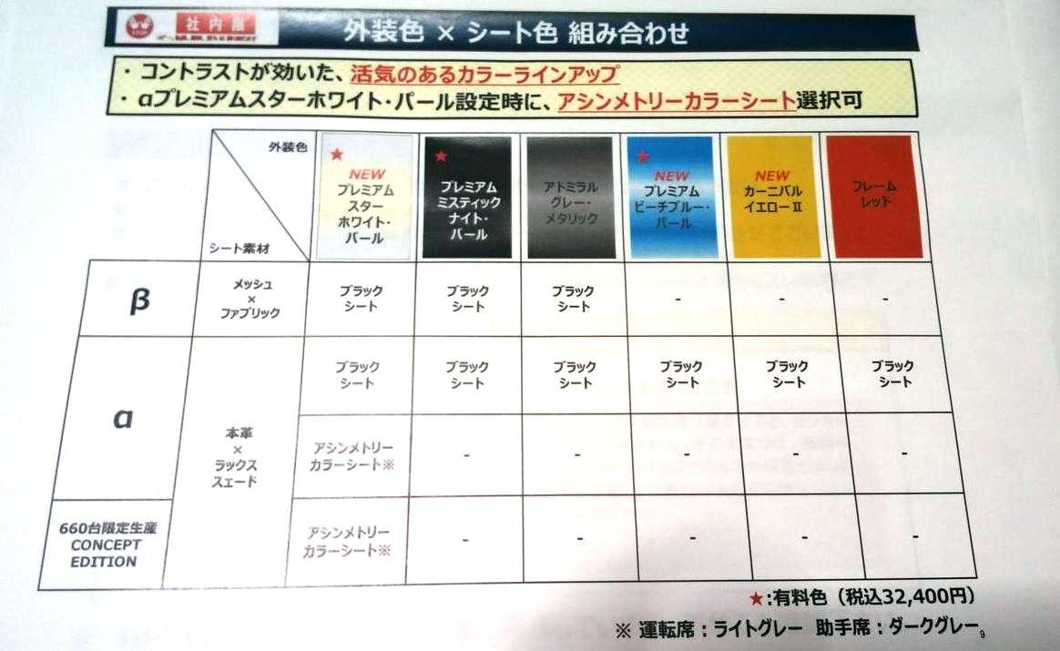 ホンダ S660 社内資料2