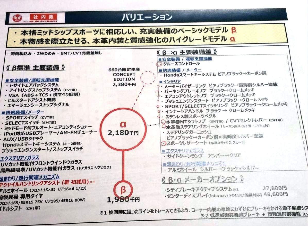 ホンダ S660 社内資料