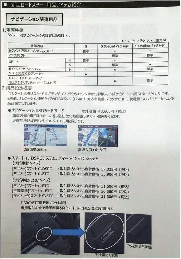 マツダ ロードスター カスタマイズカタログ9