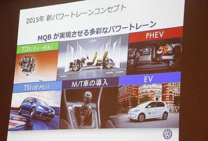 VW ディーゼル 2015