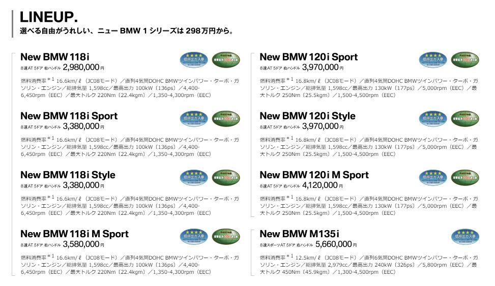 BMW 1series 価格