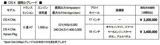DS4 価格表