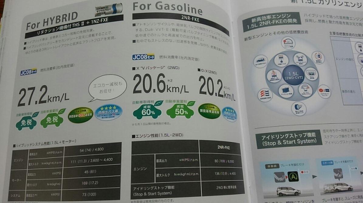 新型シエンタ カタログ3
