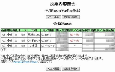 馬券20150228
