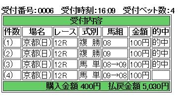 1月18日京都12R
