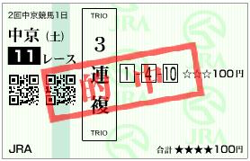 中日新聞杯 3連複
