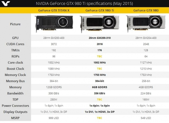NVIDIAGeForceGTX980TI000.jpg