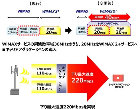 uq__wimax_