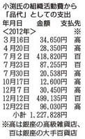 20150308-00000014-mai-000-2-view.jpg