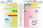 image005水