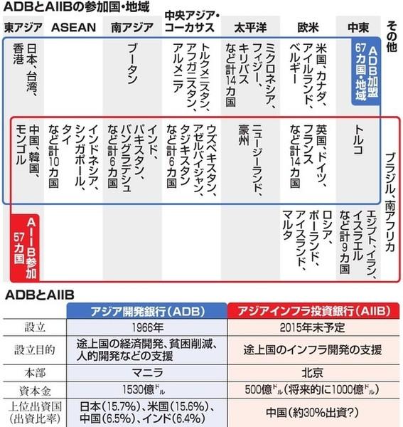 20150504-00000002-asahi-000-2-view.jpg