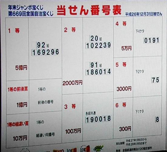 669takarakuji_.jpg
