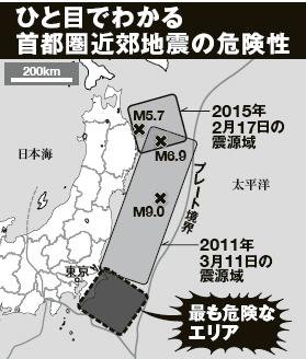 東京湾に巨大津波が押し寄せ、壊滅的な被害の可能性