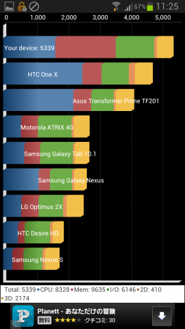galaxys3progre_scl21_412_bench03.png