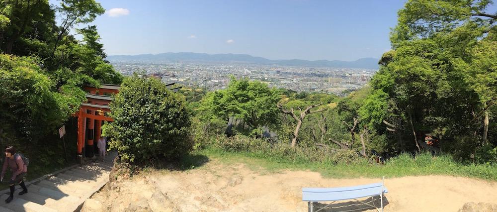 パノラマ京都