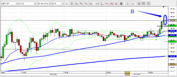 screenshot_20150603_172737-GBPJPY-RAIN-15m-BUY.png