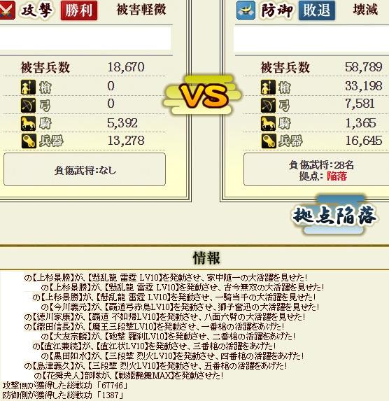 徳川盟主戦④