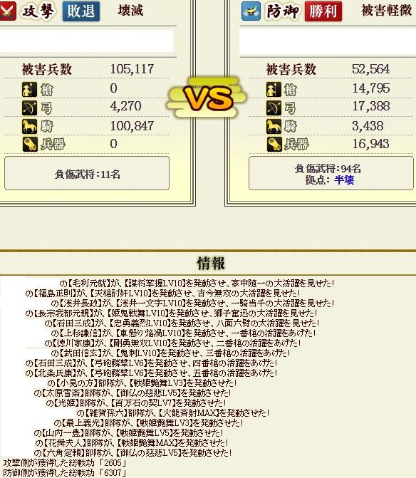 徳川盟主戦③