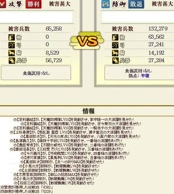 徳川盟主戦②