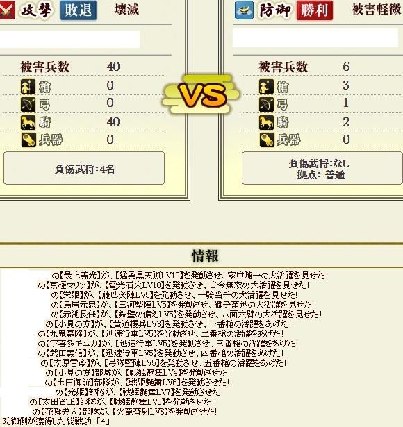徳川盟主戦ノック