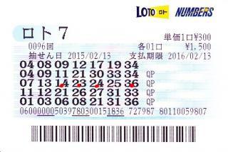 ロト7 0096回