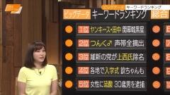 久冨慶子アナのパンツ透け透け画像3