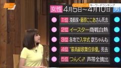 久冨慶子アナのパンツ透け透け画像4
