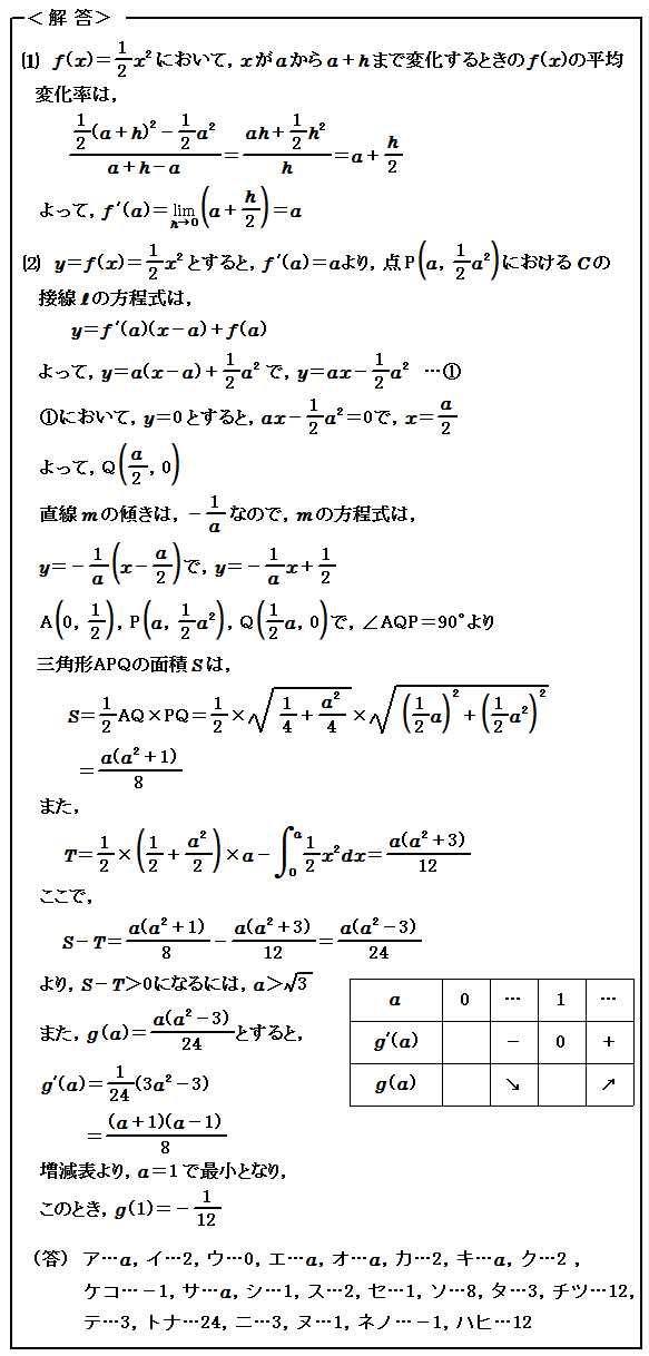 2015センター試験 数Ⅱ・数B 微分積分 解答