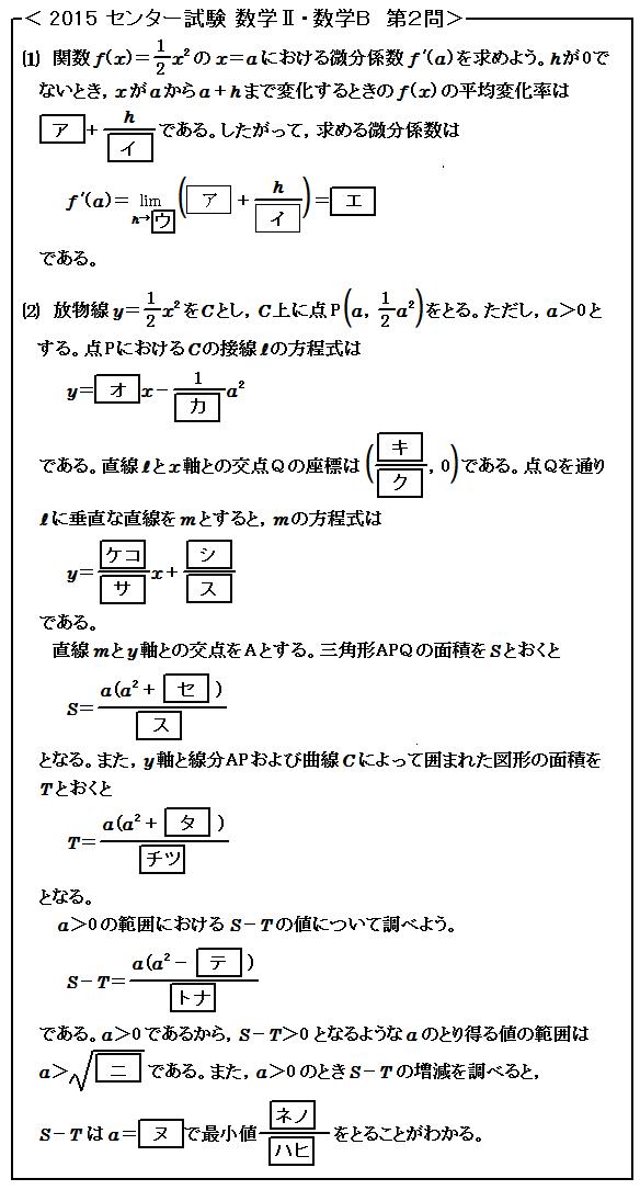 2015センター試験 数Ⅱ・数B 微分積分