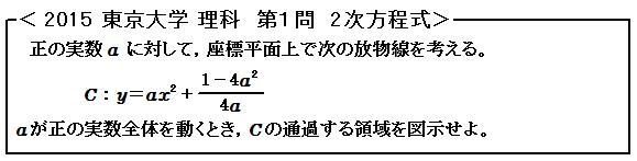 2015東京大学理科 第1問 2次方程式 入試問題