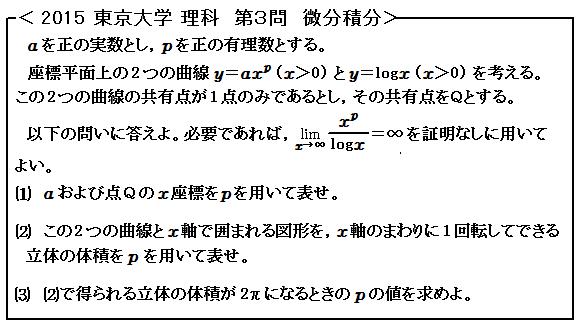 2015 東京大学 理科 第3問 微分積分