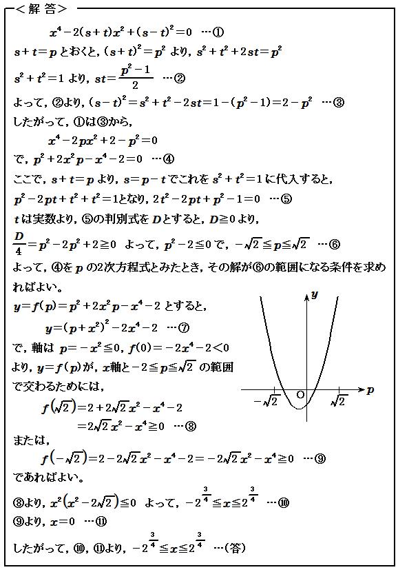 2005年 東大 例題9 2次方程式 解答