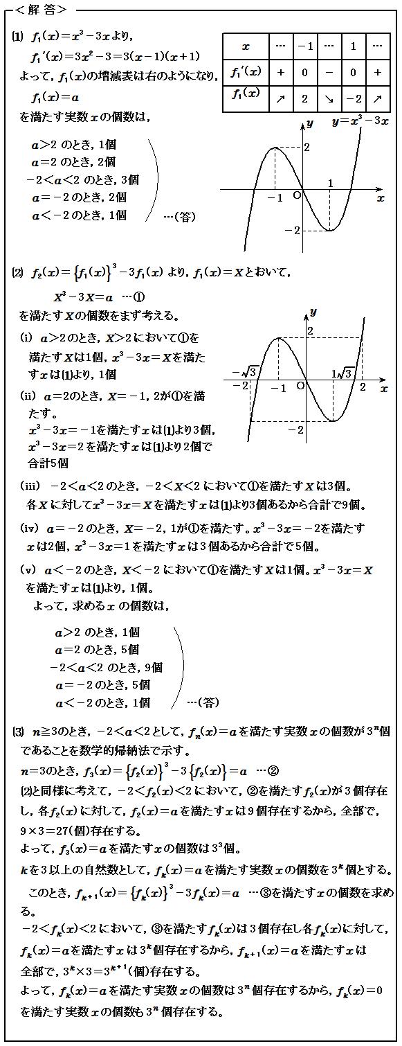 2012 東大過去問 方程式 解答