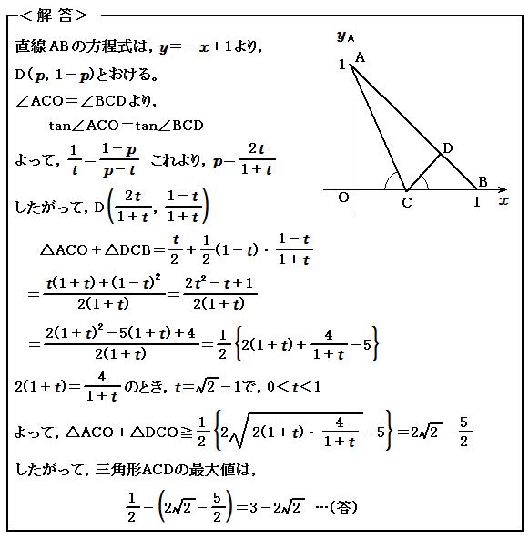 東京大学 過去問 2012 図形と方程式 面積 解答