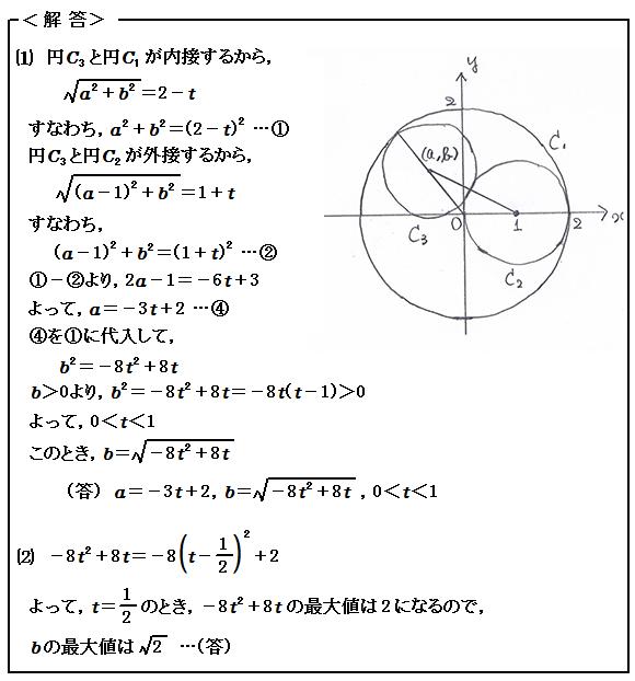 東京大学 過去問 2009 図形と方程式 接する円 解答