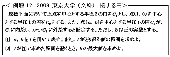 東京大学 過去問 2009 図形と方程式 接する円