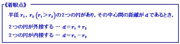 東京大学 過去問 2009 図形と方程式 接する円 着眼点