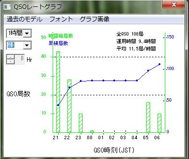 オール東北グラフ