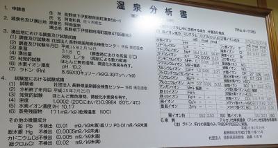 かじかの湯 成分表