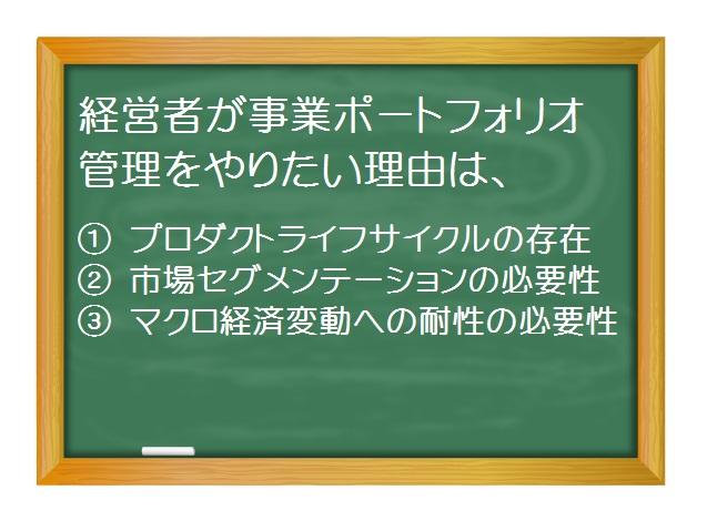 経営管理(基礎編)_事業ポートフォリオ管理(1)経営者が管理したがる理由