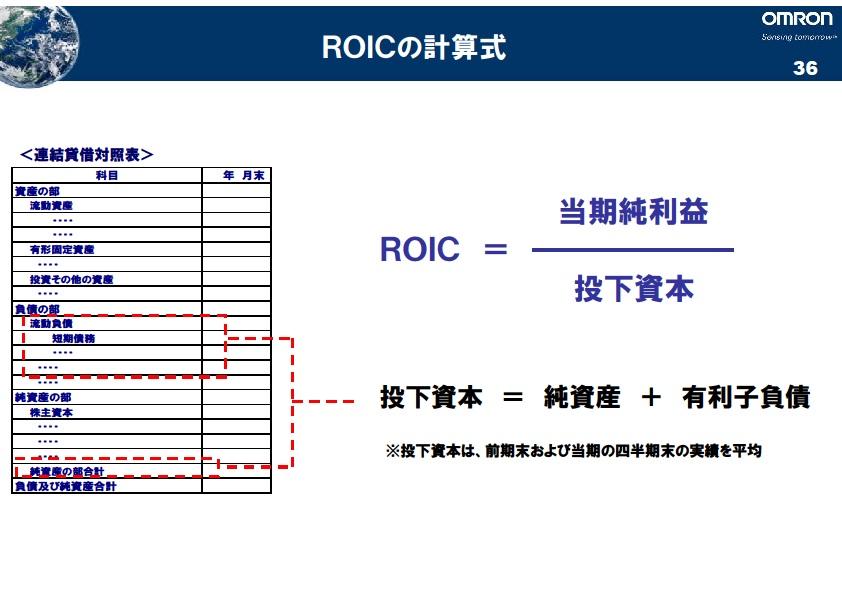 経営管理会計トピック_オムロン_2014年3月期_決算報告資料_ROICの定義