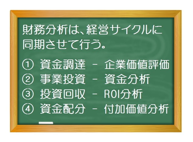 財務分析(入門編)_財務分析のフレームワーク(1)